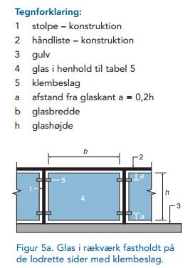 Glasværn dimensioneringsskema